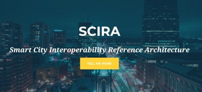 Smart City Interoperability Reference Architecture